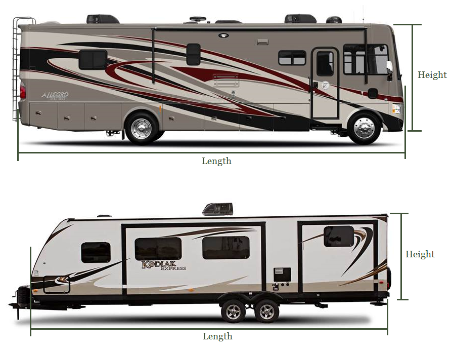 2.How big should your next RV be